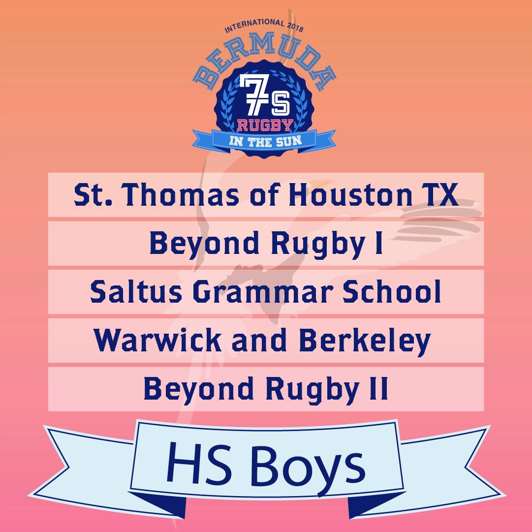 2018 HS Boys Pools