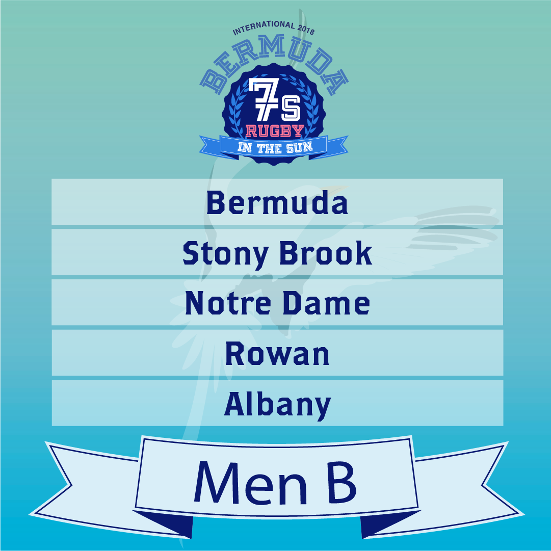 2018 Bermuda Intl 7s Men B Pool