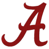 University of Alabama Rugby