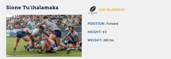 Player profile for URugby